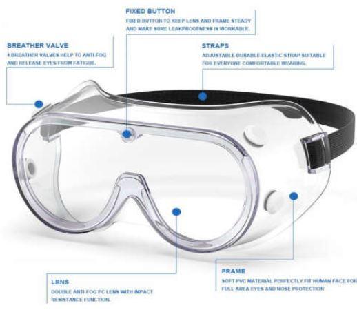 Beskyttelsesbriller (Til personlig beskyttelse)